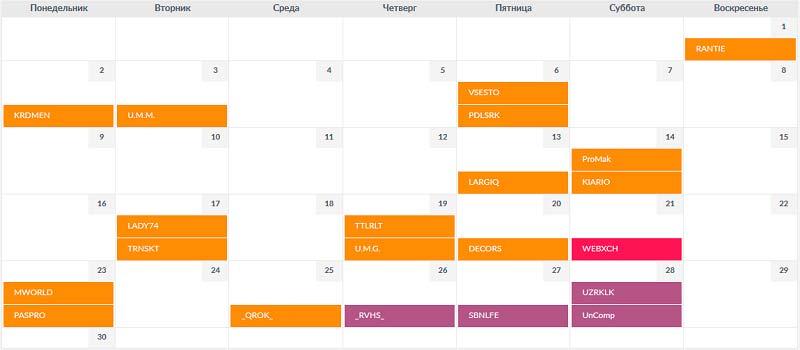 календарь выплаты дивидентов на shareinstock