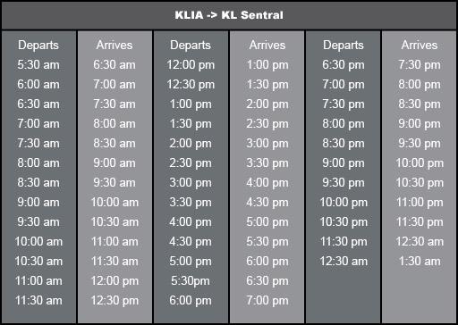Как добраться из аэропорта Куала-Лумпура до центра города и обратно: поезд, автобус, такси, трансфер