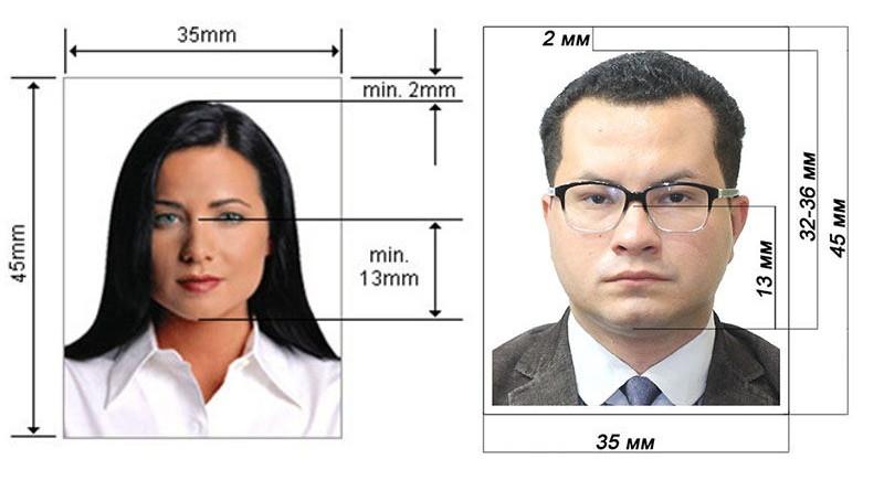 эту картину, фото на датскую визу требования менее
